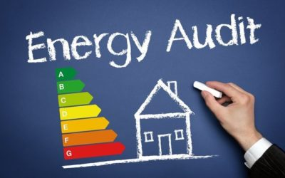 Energy Audit of Whole Home Performance